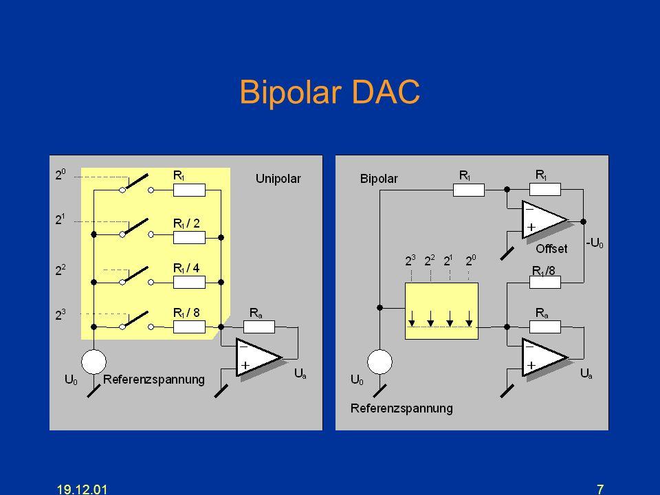 Bipolar DAC 19.12.01
