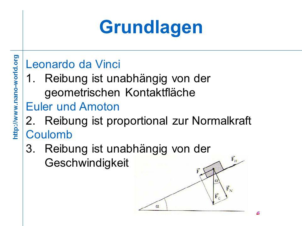 Grundlagen Leonardo da Vinci