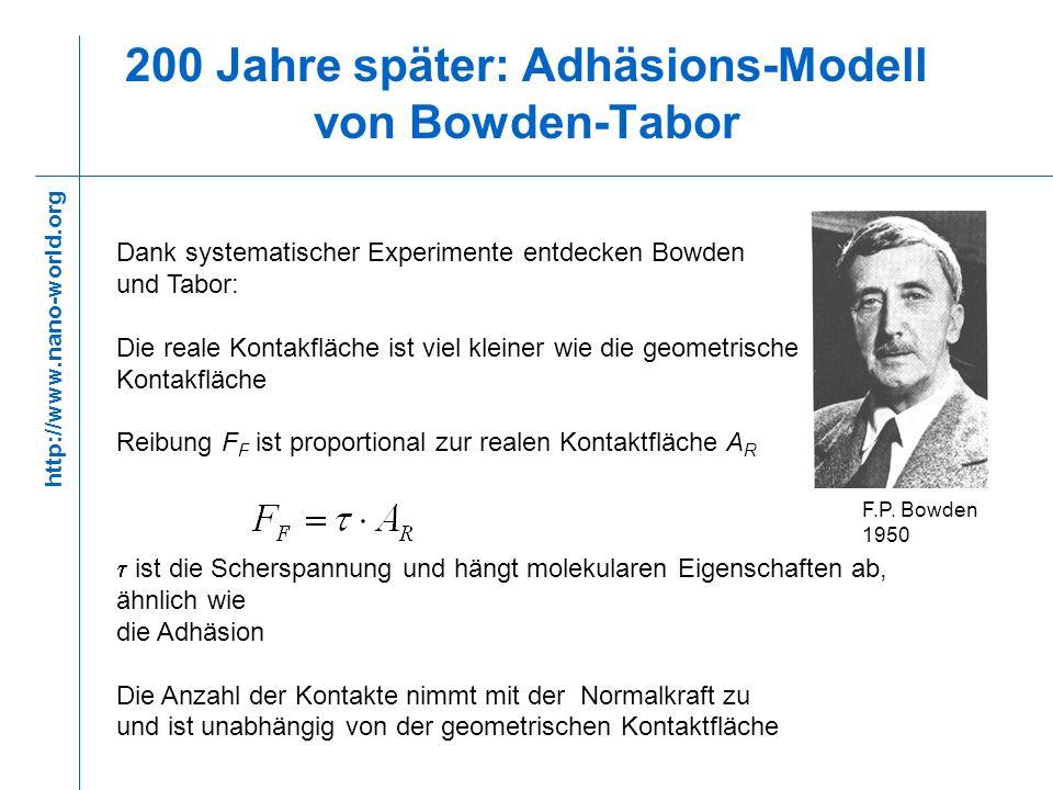 200 Jahre später: Adhäsions-Modell von Bowden-Tabor