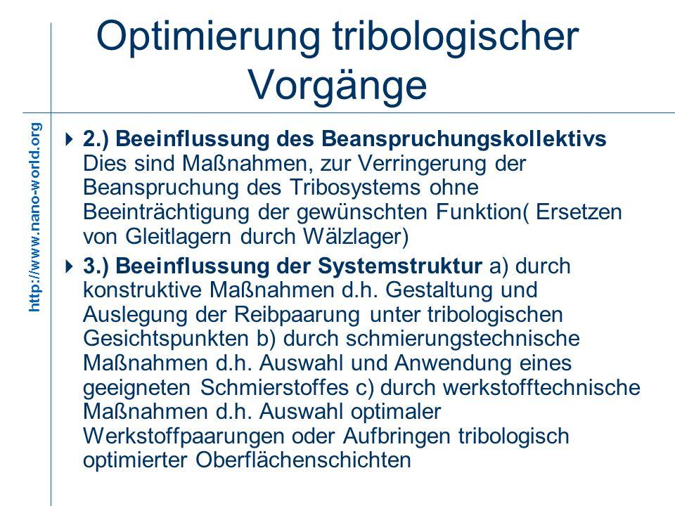 Optimierung tribologischer Vorgänge