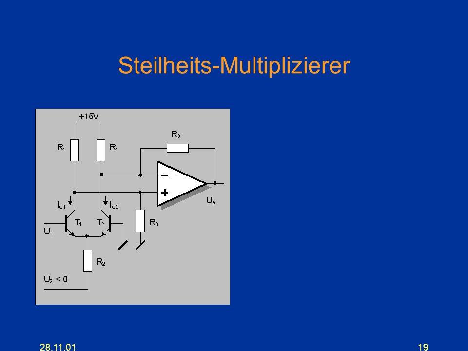 Steilheits-Multiplizierer