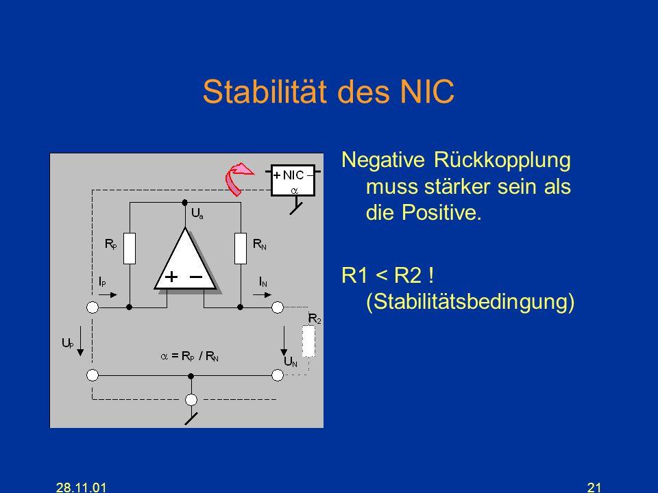 Stabilität des NIC Negative Rückkopplung muss stärker sein als die Positive. R1 < R2 ! (Stabilitätsbedingung)