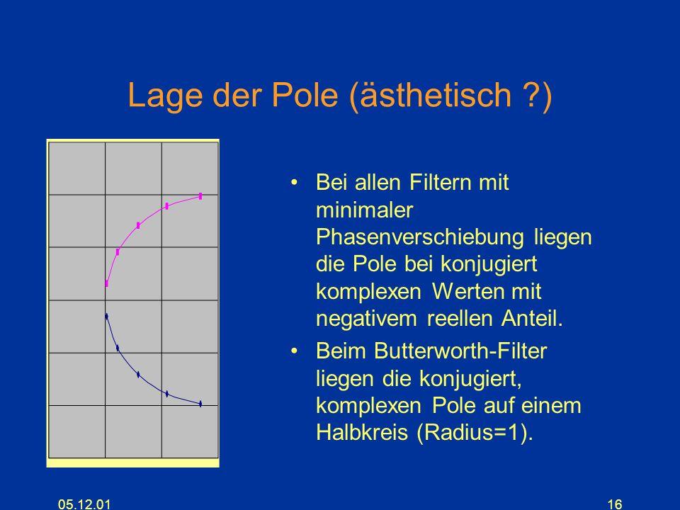 Lage der Pole (ästhetisch )