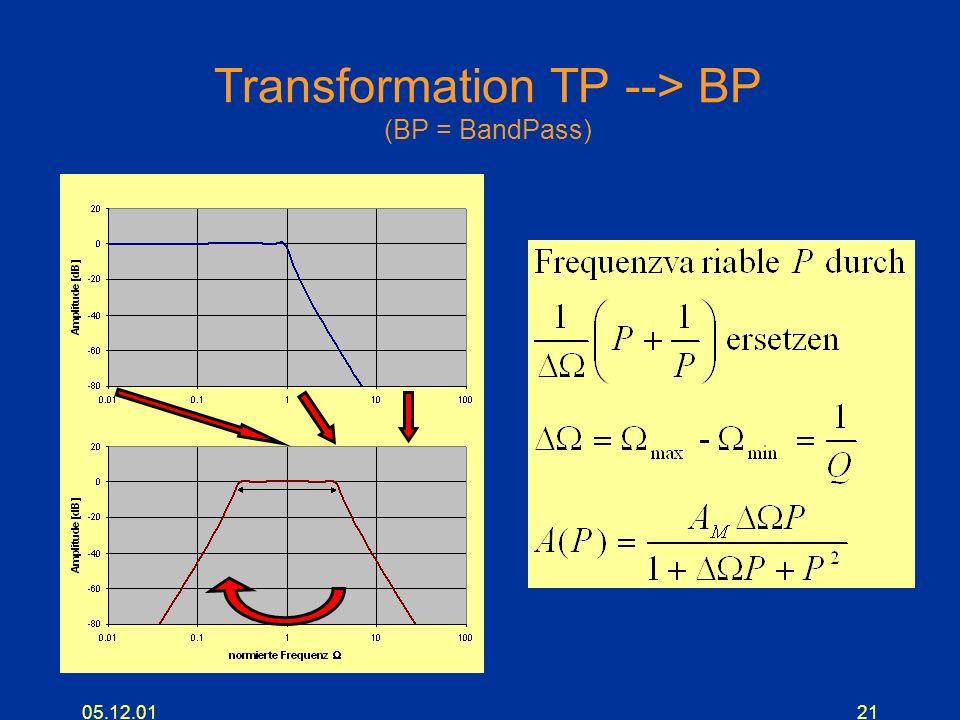 Transformation TP --> BP (BP = BandPass)