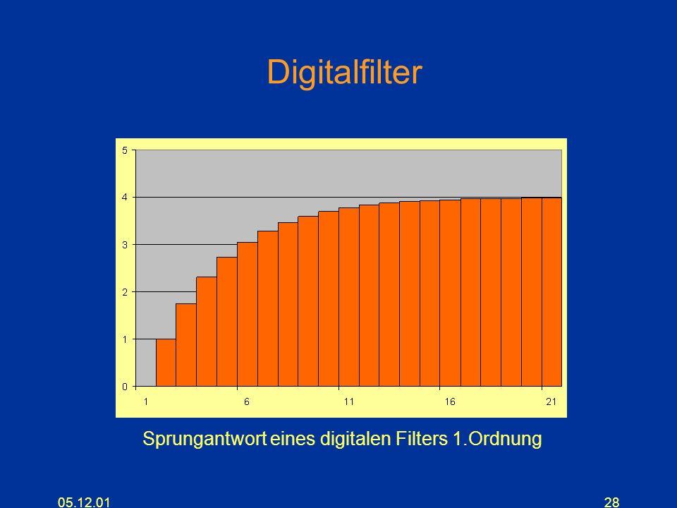 Digitalfilter Sprungantwort eines digitalen Filters 1.Ordnung 05.12.01