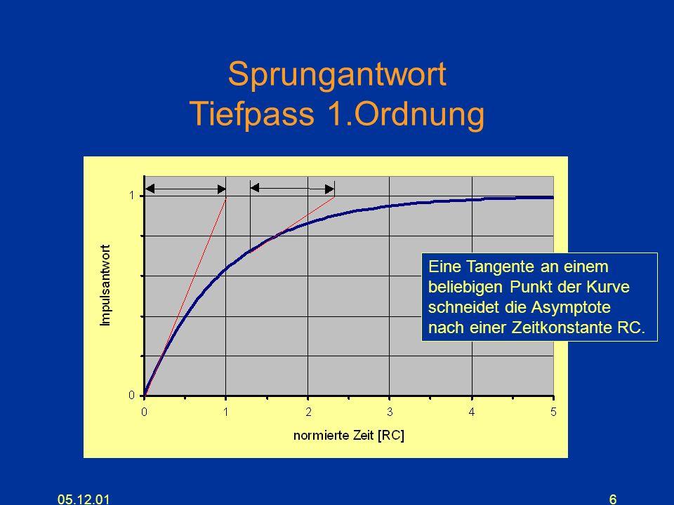 Sprungantwort Tiefpass 1.Ordnung