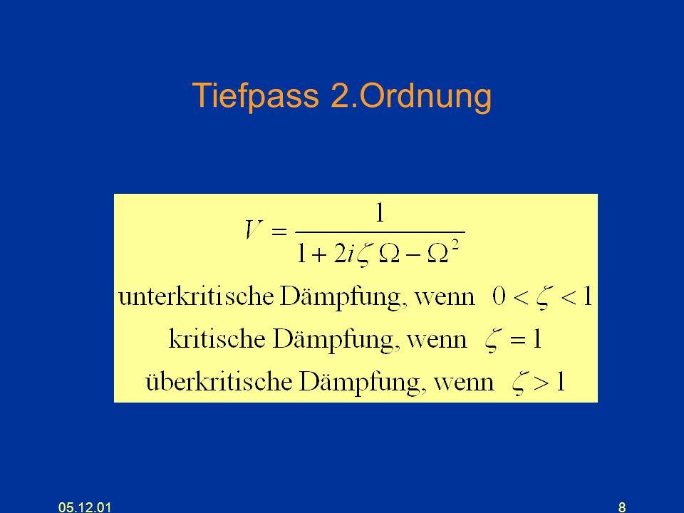 Tiefpass 2.Ordnung 05.12.01