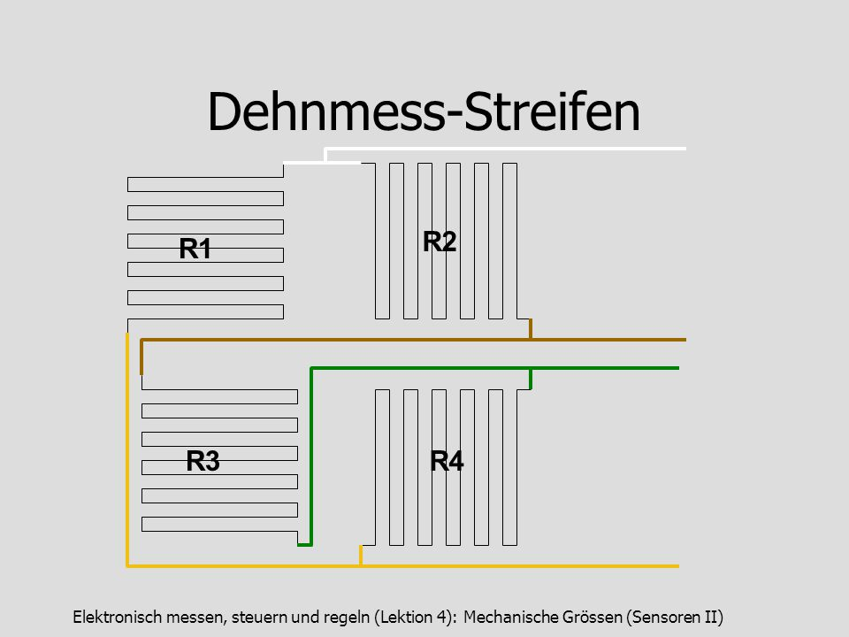 Dehnmess-Streifen R2 R1 R3 R4