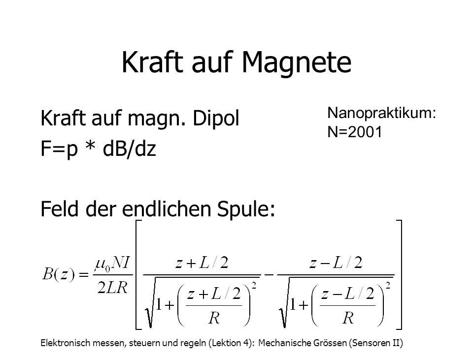 Kraft auf Magnete Kraft auf magn. Dipol F=p * dB/dz