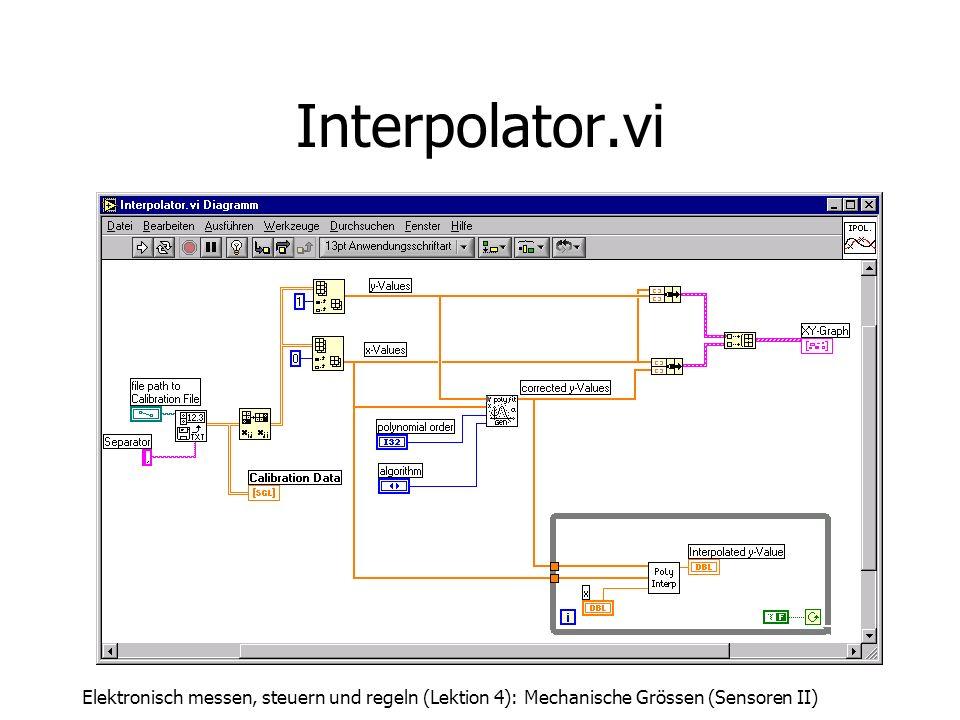 Interpolator.viElektronisch messen, steuern und regeln (Lektion 4): Mechanische Grössen (Sensoren II)