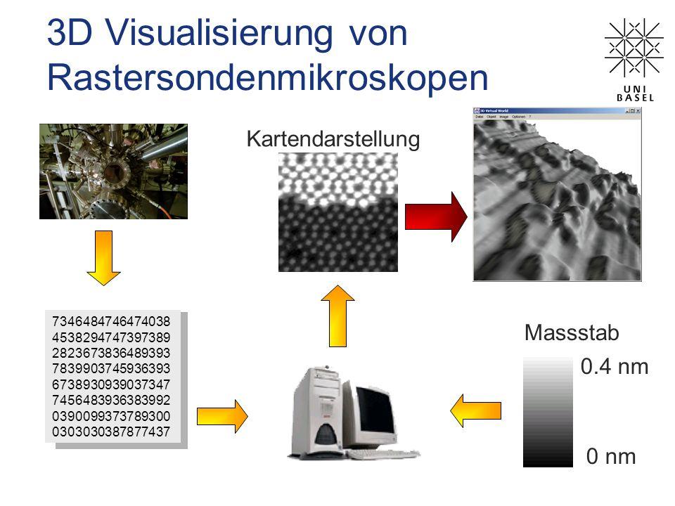 3D Visualisierung von Rastersondenmikroskopen