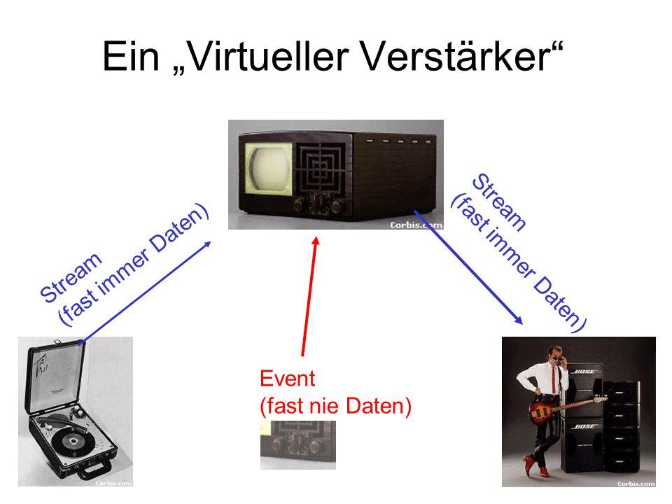 """Ein """"Virtueller Verstärker"""
