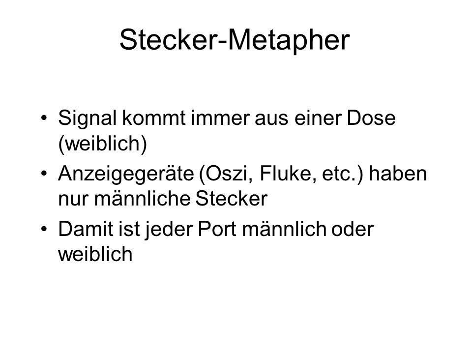 Stecker-Metapher Signal kommt immer aus einer Dose (weiblich)