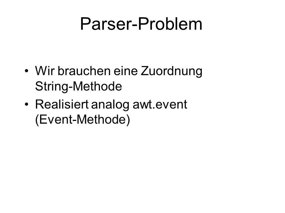 Parser-Problem Wir brauchen eine Zuordnung String-Methode