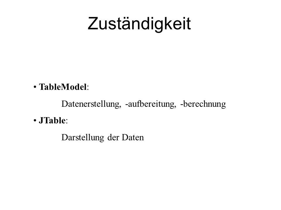 Zuständigkeit TableModel: Datenerstellung, -aufbereitung, -berechnung
