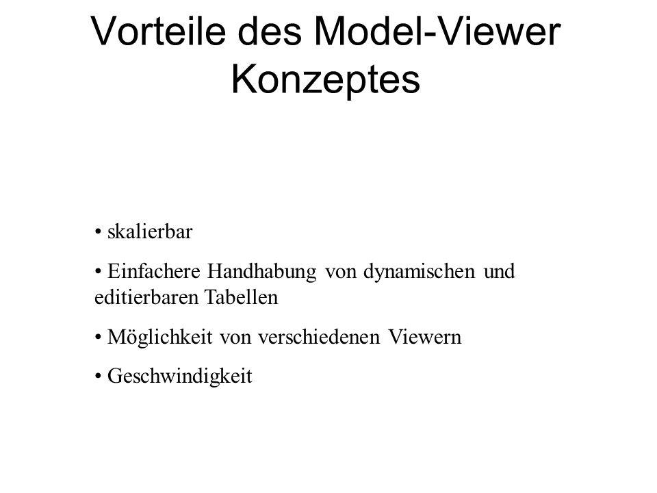 Vorteile des Model-Viewer Konzeptes