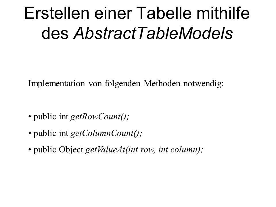 Erstellen einer Tabelle mithilfe des AbstractTableModels