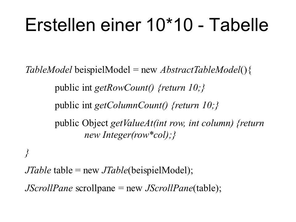 Erstellen einer 10*10 - Tabelle