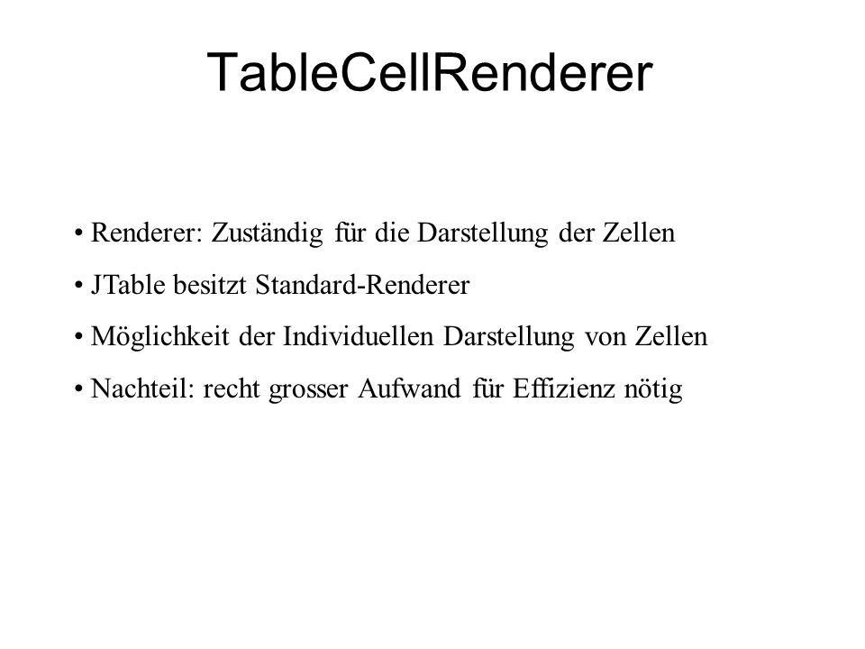 TableCellRenderer Renderer: Zuständig für die Darstellung der Zellen