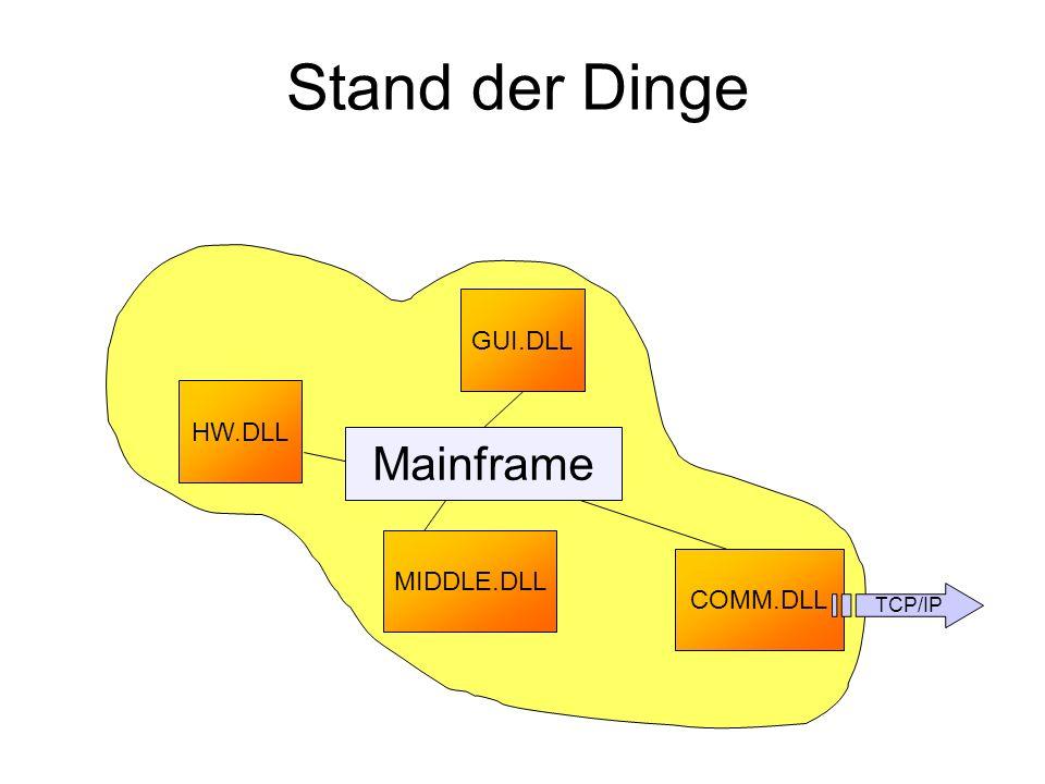 Stand der Dinge GUI.DLL HW.DLL Mainframe MIDDLE.DLL COMM.DLL TCP/IP