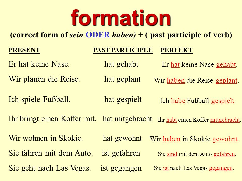 (correct form of sein ODER haben) + ( past participle of verb)