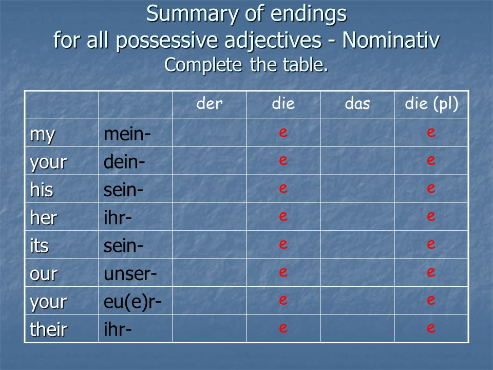 Summary of endings for all possessive adjectives - Nominativ Complete the table.