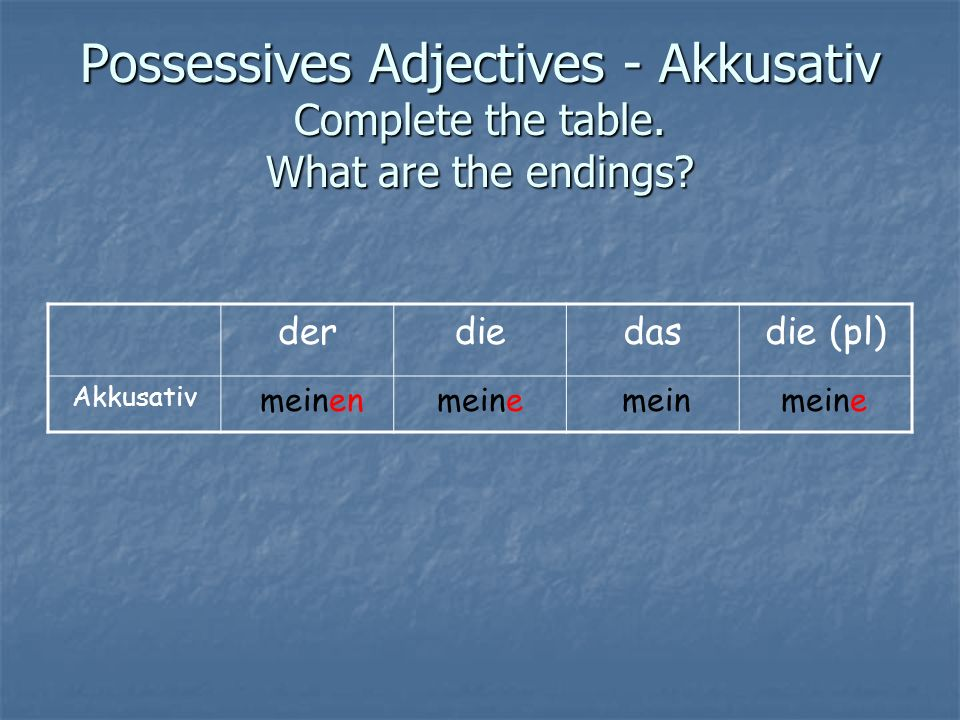 Possessives Adjectives - Akkusativ Complete the table
