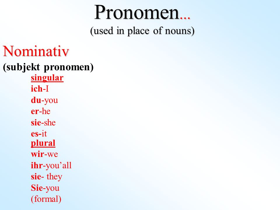 Pronomen... (used in place of nouns)