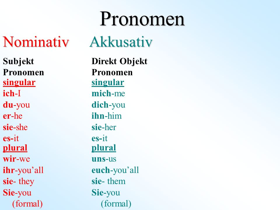 Pronomen Nominativ Akkusativ Subjekt Pronomen Direkt Objekt Pronomen