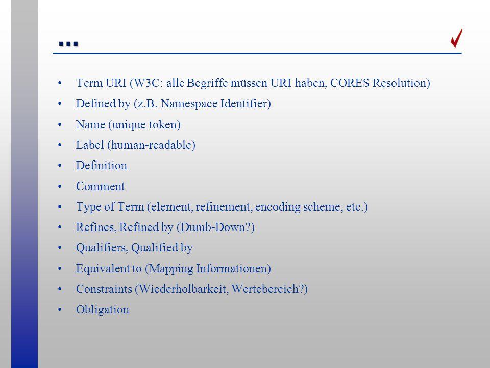 … Term URI (W3C: alle Begriffe müssen URI haben, CORES Resolution)