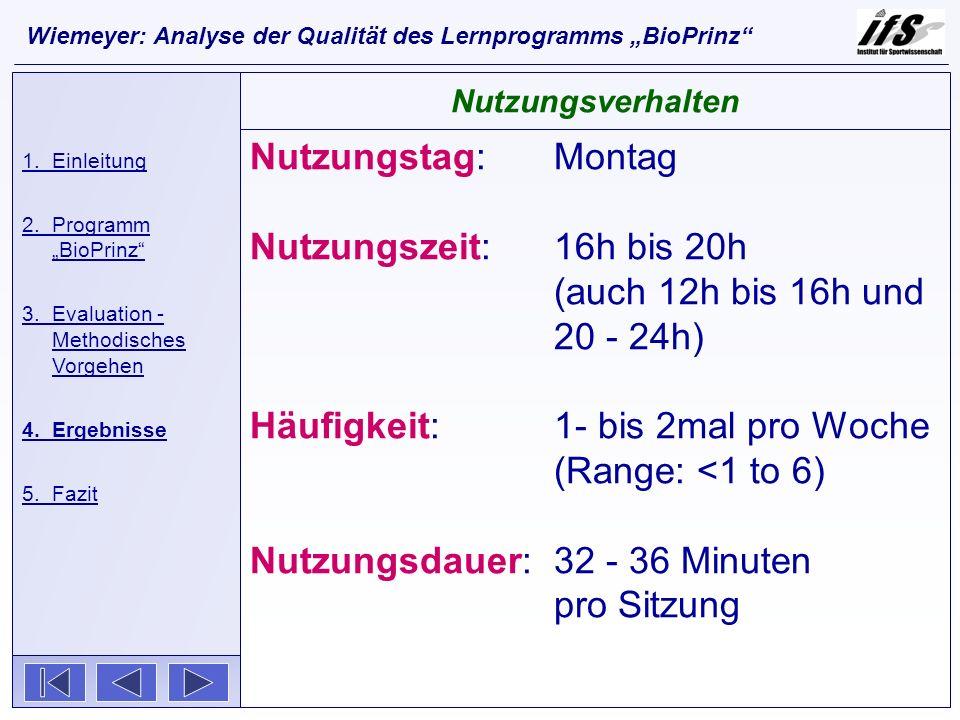 Nutzungszeit: 16h bis 20h (auch 12h bis 16h und 20 - 24h)