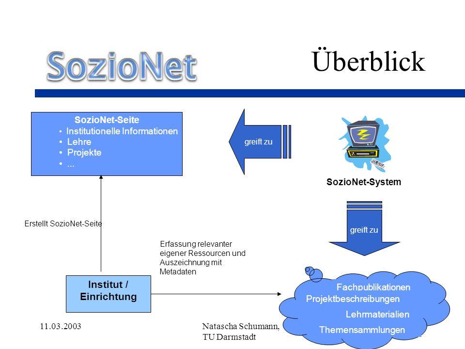 Überblick Institut / Einrichtung SozioNet-Seite Lehre Projekte ...