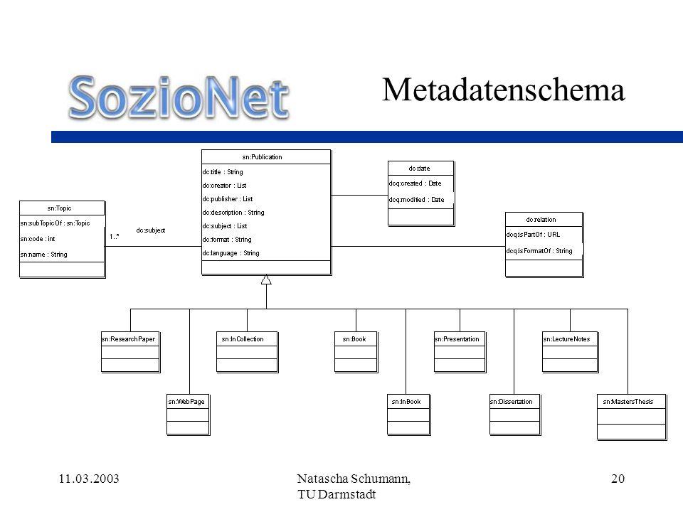 Metadatenschema 11.03.2003 Natascha Schumann, TU Darmstadt