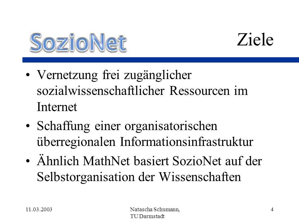 Ziele Vernetzung frei zugänglicher sozialwissenschaftlicher Ressourcen im Internet.