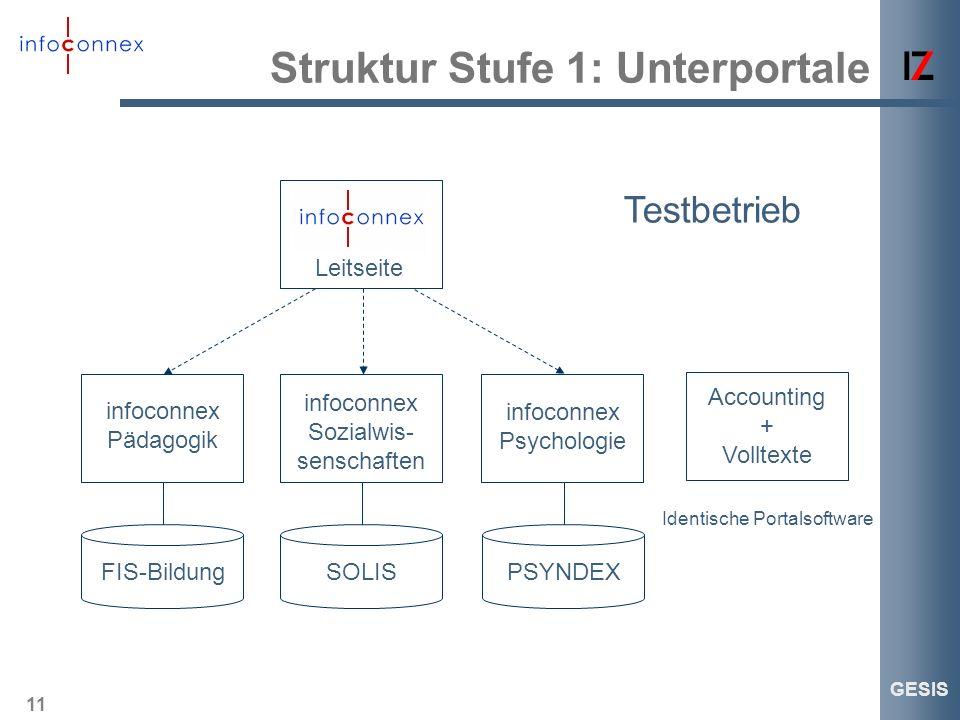 Struktur Stufe 1: Unterportale