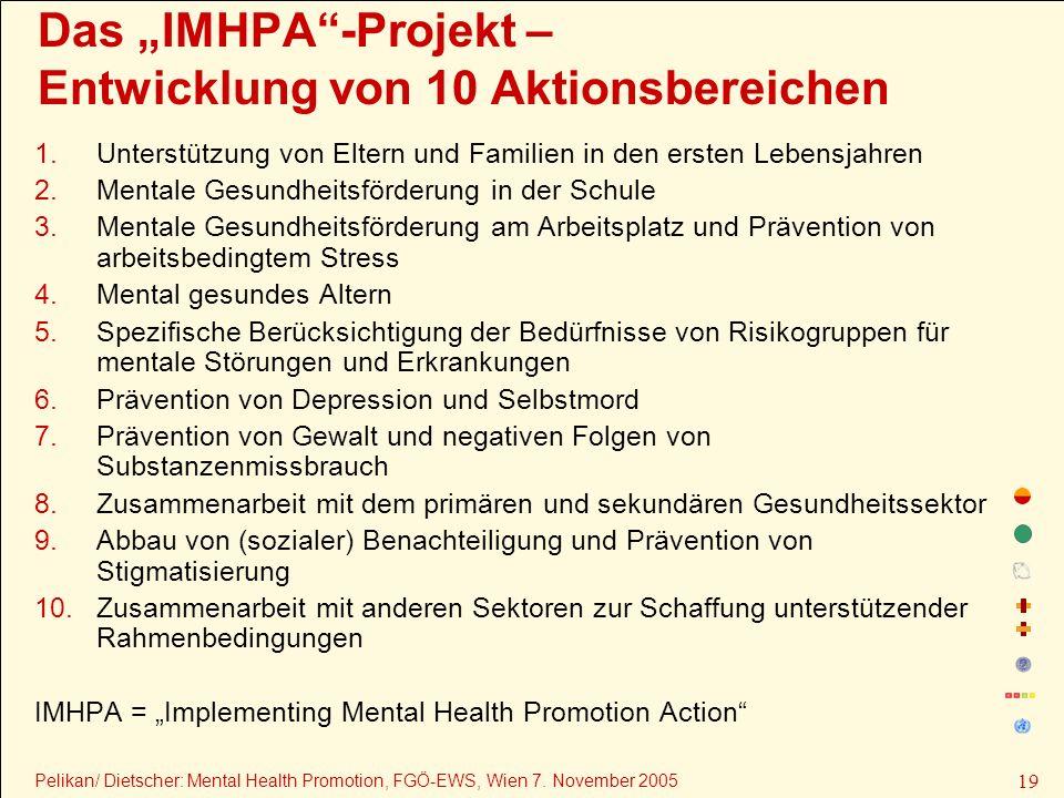 """Das """"IMHPA -Projekt – Entwicklung von 10 Aktionsbereichen"""