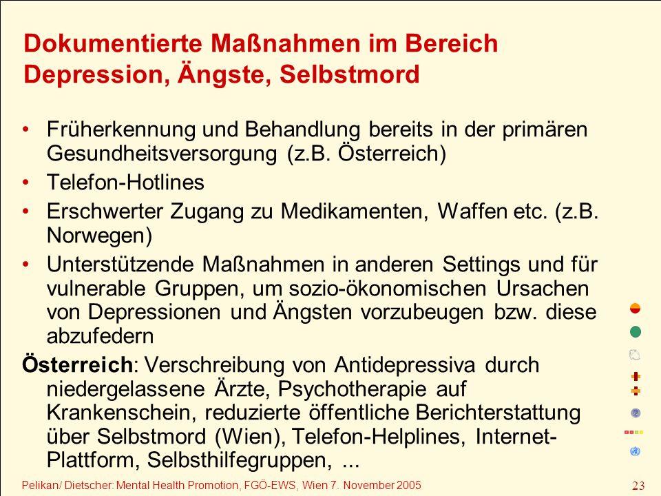 Dokumentierte Maßnahmen im Bereich Depression, Ängste, Selbstmord