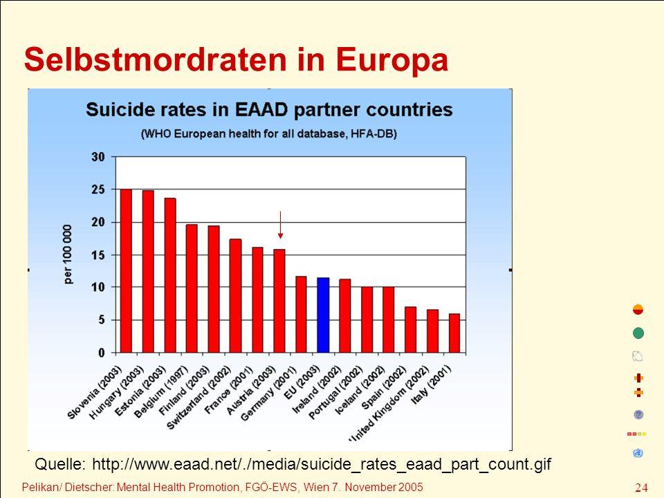 Selbstmordraten in Europa