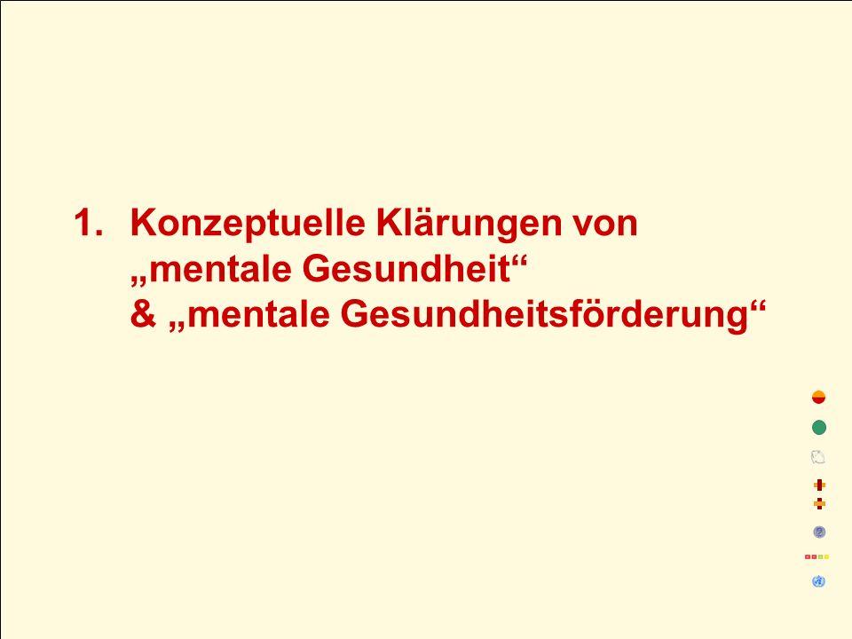 """Konzeptuelle Klärungen von """"mentale Gesundheit & """"mentale Gesundheitsförderung"""