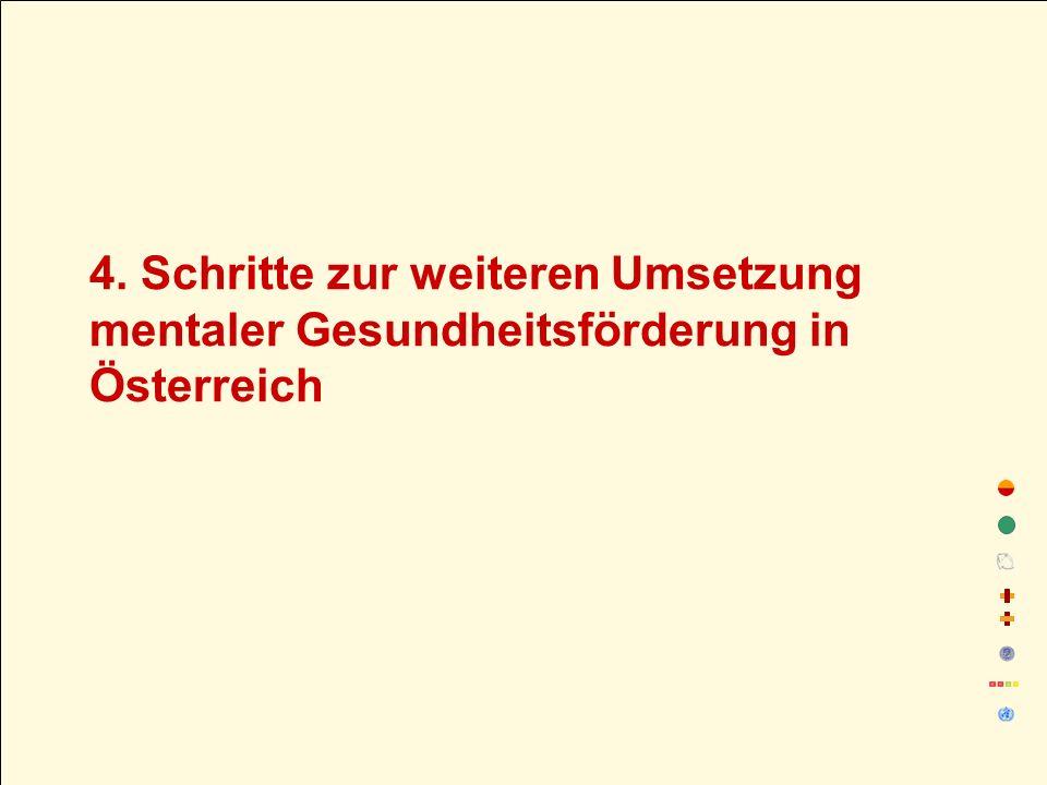 4. Schritte zur weiteren Umsetzung mentaler Gesundheitsförderung in Österreich