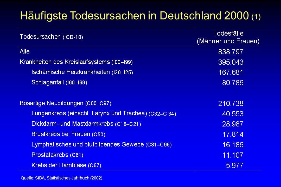 Häufigste Todesursachen in Deutschland 2000 (1)