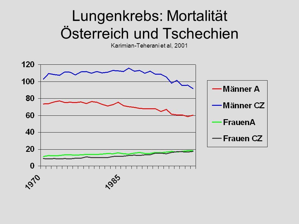 Lungenkrebs: Mortalität Österreich und Tschechien Karimian-Teherani et al, 2001