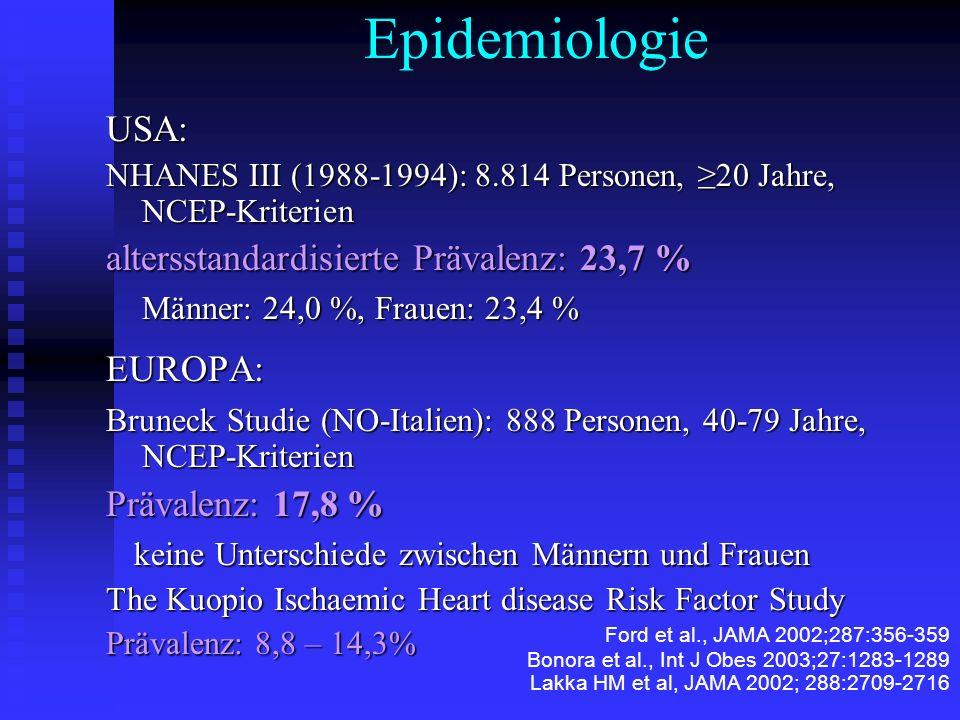 Epidemiologie USA: altersstandardisierte Prävalenz: 23,7 %