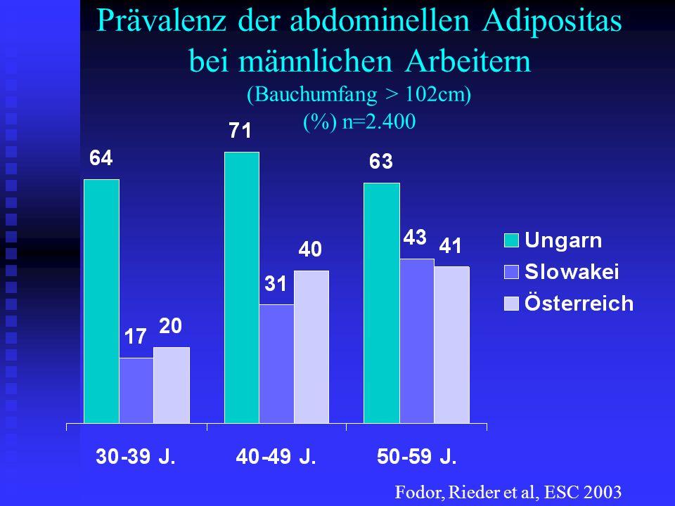 Prävalenz der abdominellen Adipositas bei männlichen Arbeitern (Bauchumfang > 102cm) (%) n=2.400