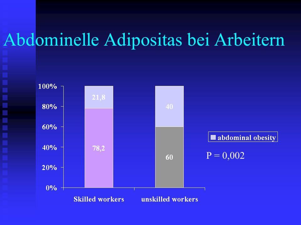 Abdominelle Adipositas bei Arbeitern