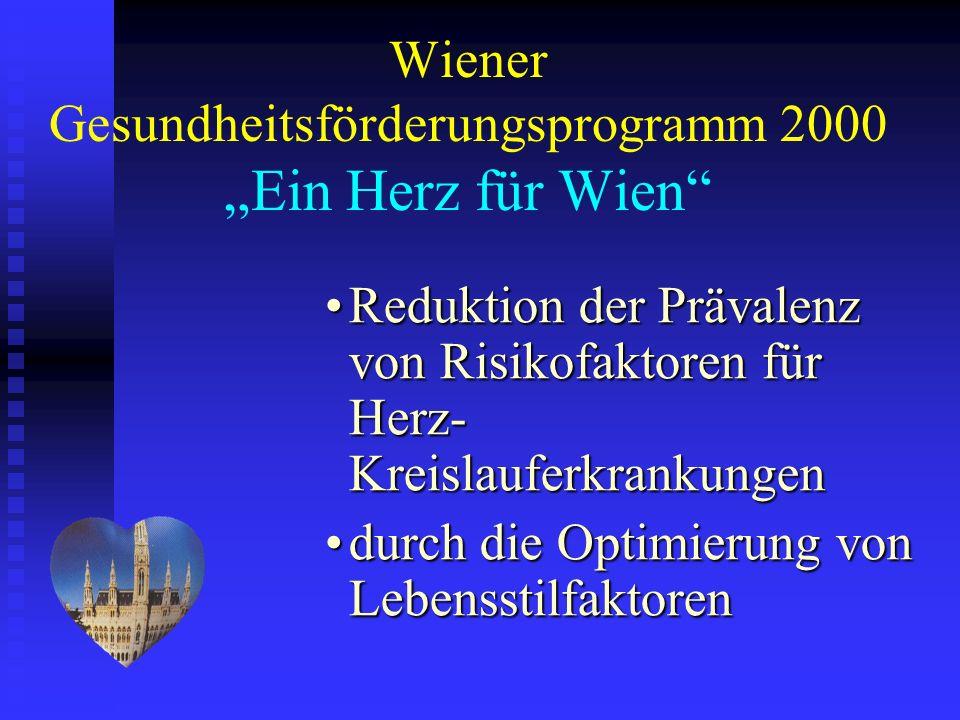 """Wiener Gesundheitsförderungsprogramm 2000 """"Ein Herz für Wien"""