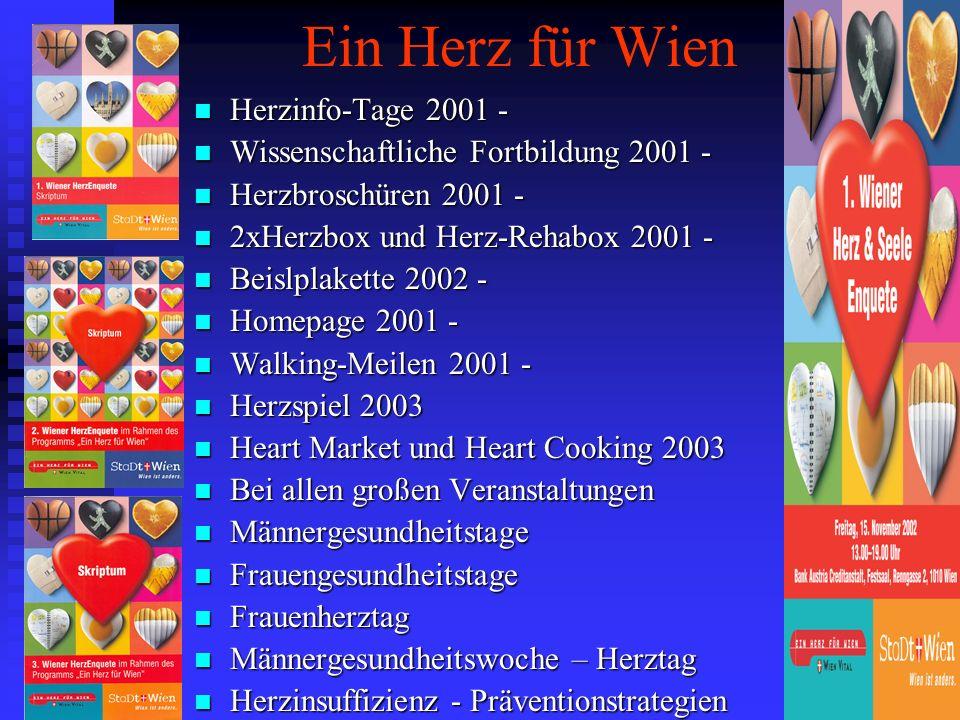 Ein Herz für Wien Herzinfo-Tage 2001 -