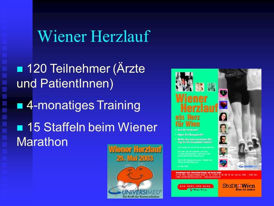 Wiener Herzlauf 120 Teilnehmer (Ärzte und PatientInnen)