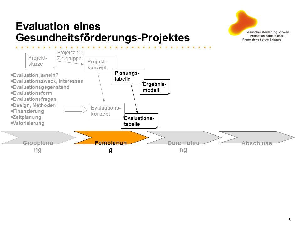 Evaluation eines Gesundheitsförderungs-Projektes