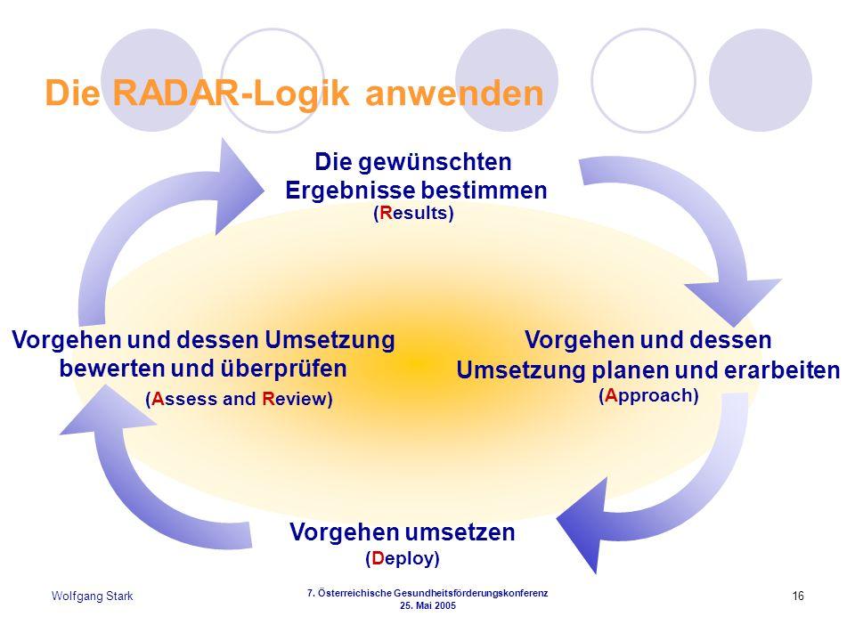 Die RADAR-Logik anwenden